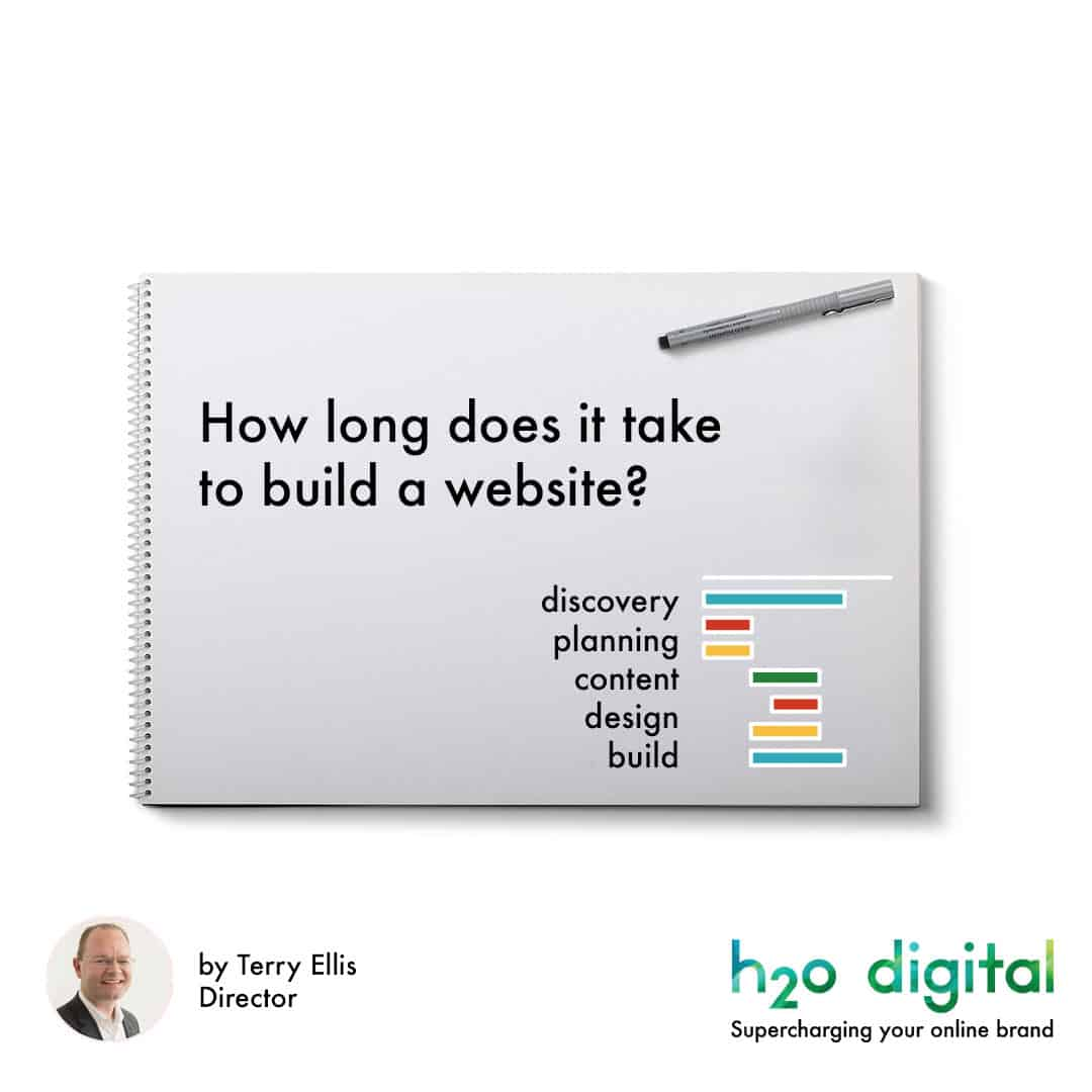How-long-does-it-take-to-build-a-website
